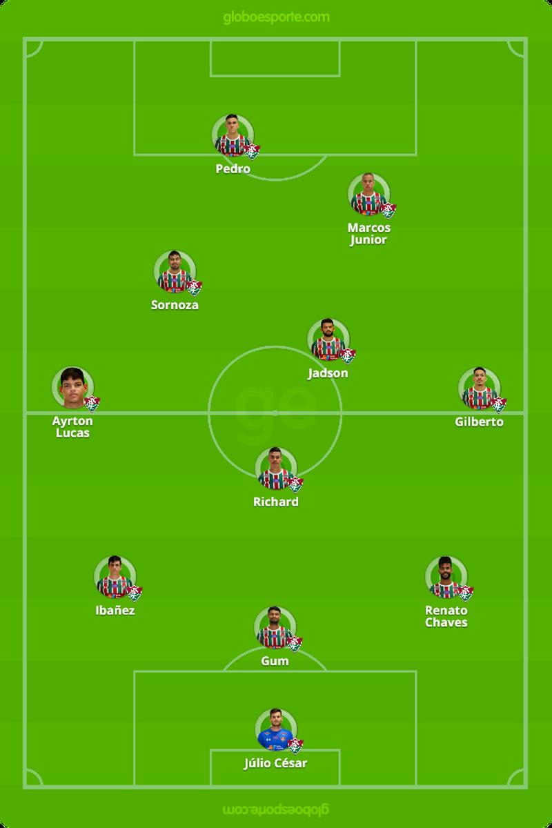 Formação do Fluminense
