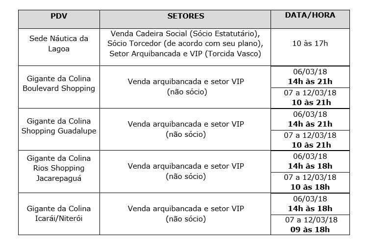 Informativo: Combo Libertadores