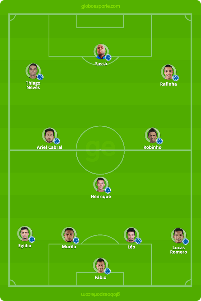 Campinho Cruzeiro