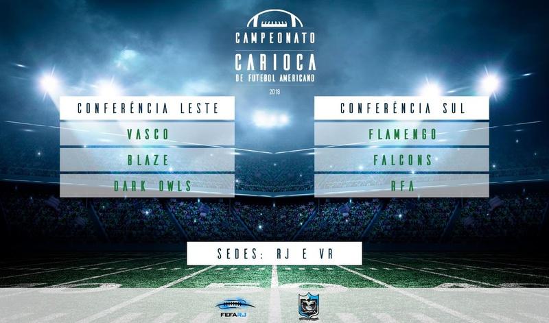 Grupos do Carioca