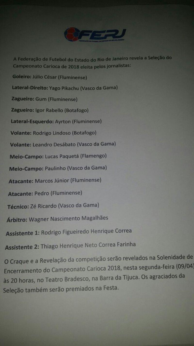 Seleção do Carioca
