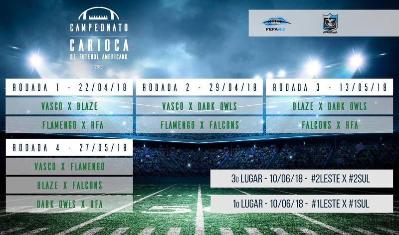 Tabela do Carioca de Futebol Americano