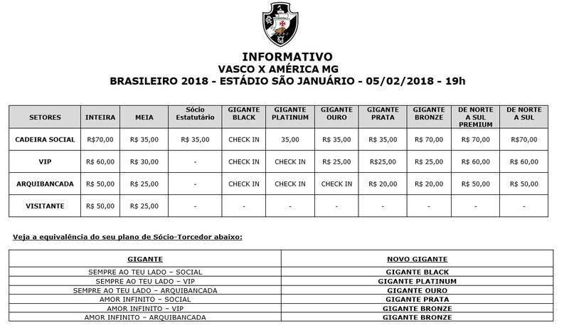 Ingressos: Vasco x América-MG