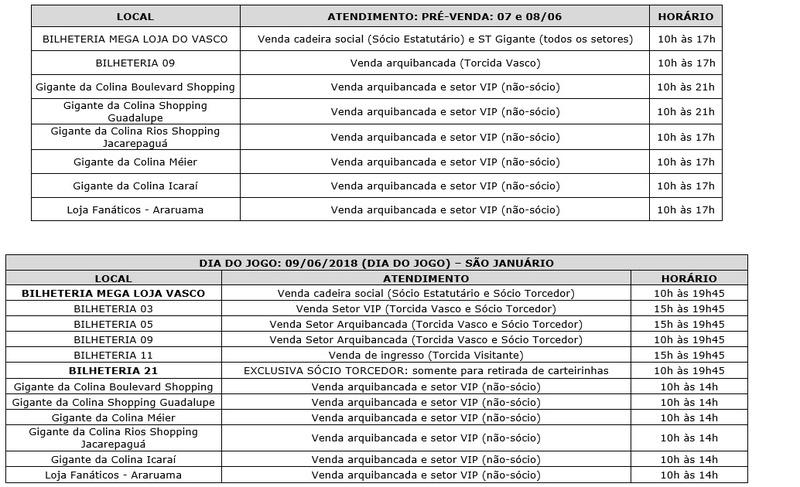 Ingresso: Vasco x Sport