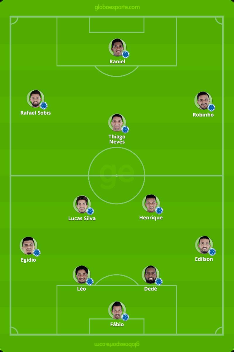 Time do Cruzeiro
