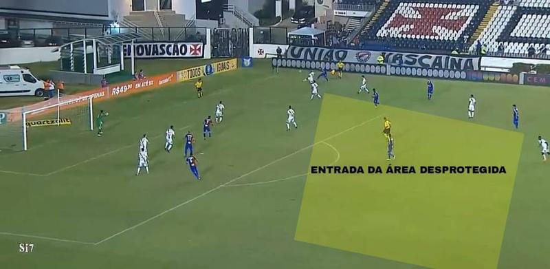 Vasco tem dado muito espaço na entrada da área, tanto no momento ofensivo quanto defensivo.