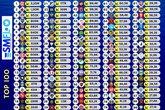 Ranking dos Clubes da América com mais interação em Agosto 2018 (Foto: Divulgação)