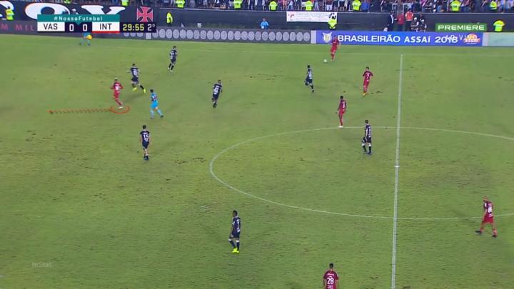 Com Jonatan Alvez em campo, Inter ganha uma referência no ataque, melhorando seu volume ofensivo.