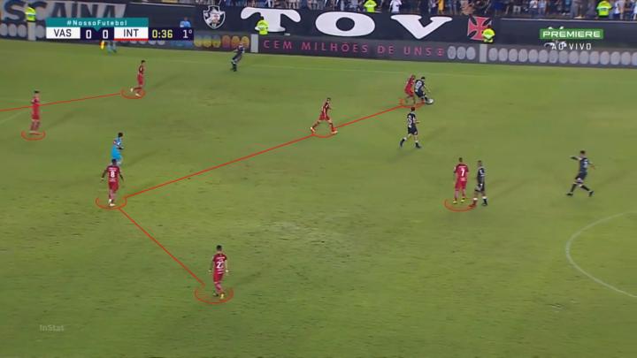 Formação 4-1-4-1 colorada, com Nico López como centroavante e Rossi aberto na ponta direita