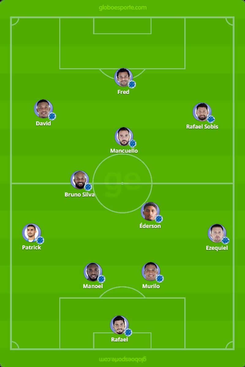 Provável escalação do Cruzeiro contra o Vasco