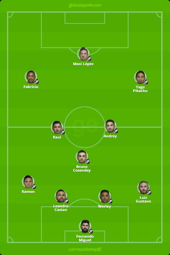 Provável escalação do Vasco contra o Cruzeiro