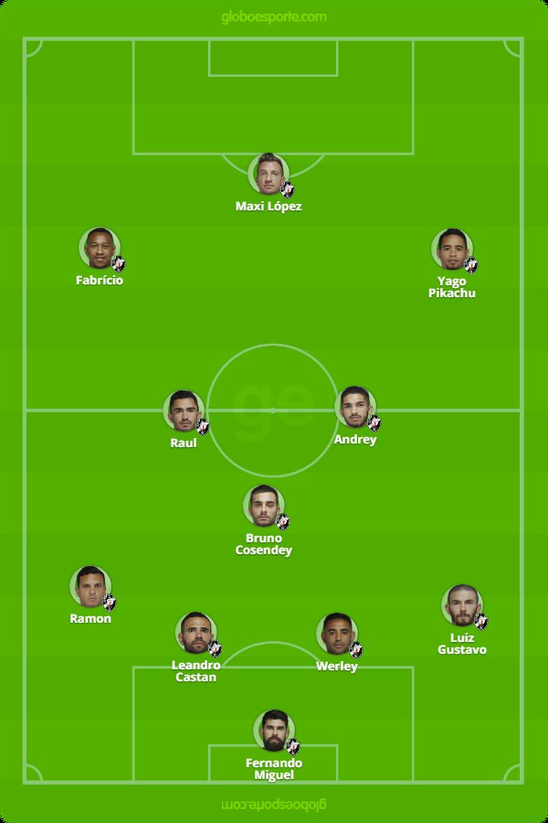 a417703c73 Tudo o que você precisa saber sobre Vasco x Cruzeiro - SuperVasco
