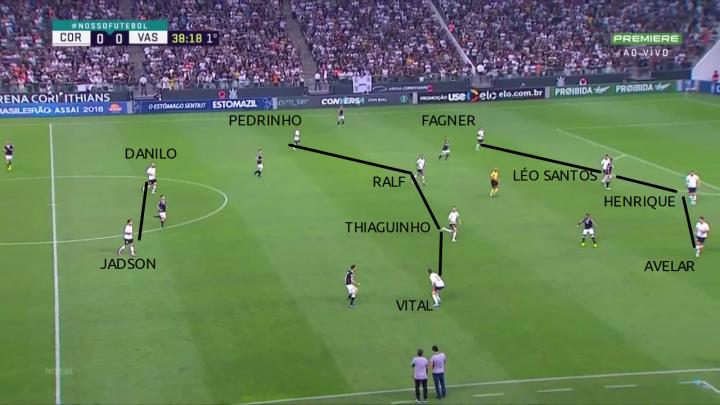 No início da segunda etapa, o Corinthians voltou pressionando