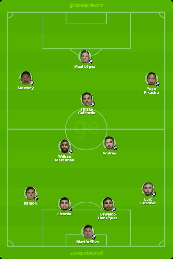 Provável escalação do Vasco diante do Grêmio