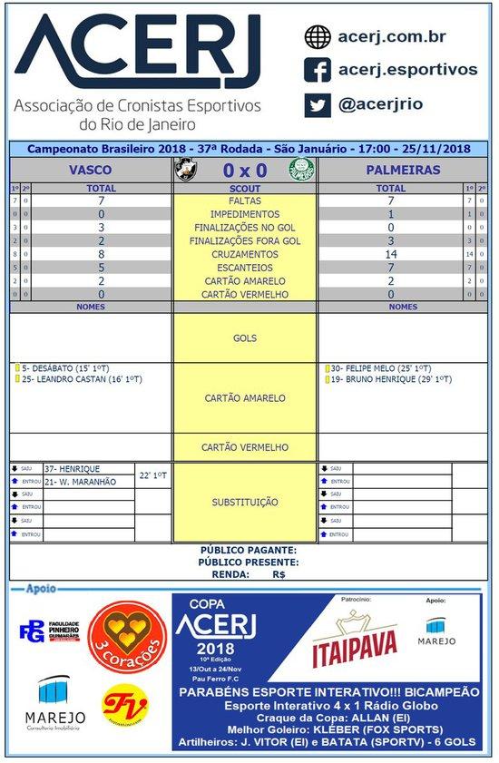 Scout do 1° tempo de Vasco x Palmeiras
