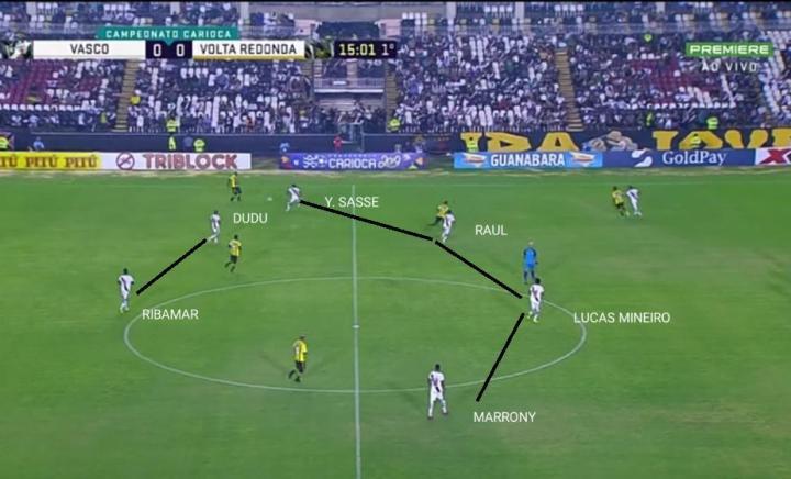 O segundo gol teve uma bela jgada pela direita, começando com Raul