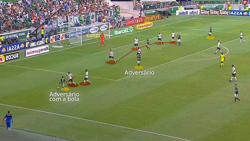 Linha de defesa do Corinthians