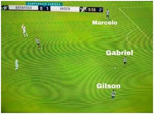 Saída de 3 alvinegra: os 2 zagueiros (Marcelo e Gabriel) + o lateral do lado da bola (Gilson)
