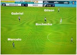 Saída de Bola com a participação de Bochecha, quedeu mais velocidade e verticalidade a saída do Bota