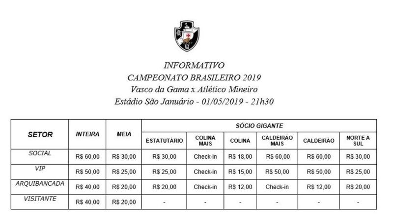 Informação de ingressos para Vasco x Atlético-MG