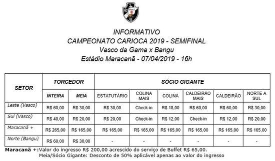 Vasco x Bangu