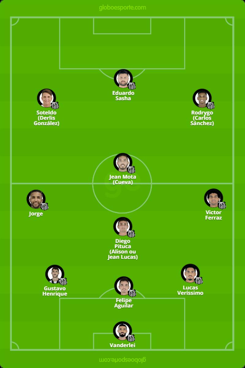 Provável escalação do Santos contra o Vasco