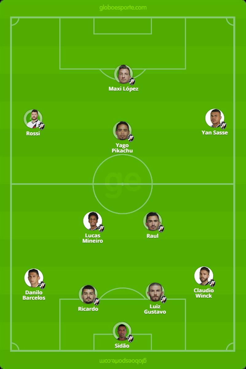 Provável escalação do Vasco para o jogo contra o Corinthians