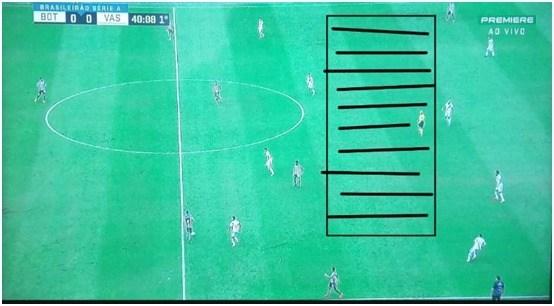 Espaçamento entre o meio campo e o ataque, que no 1° tempo sem movimentar