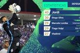 Jordi (Foto: Reprodução/Twitter)