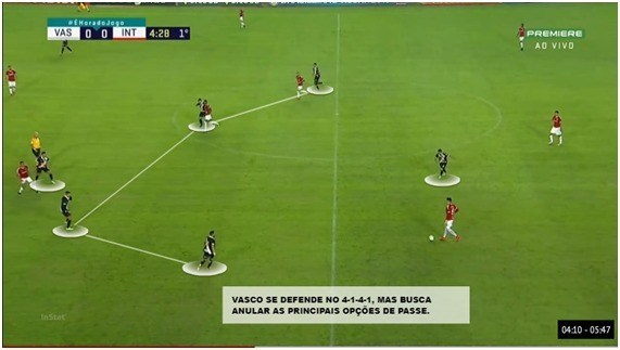 Vasco se defende no 4-1-4-1, mas busca anular as principais opções de passe