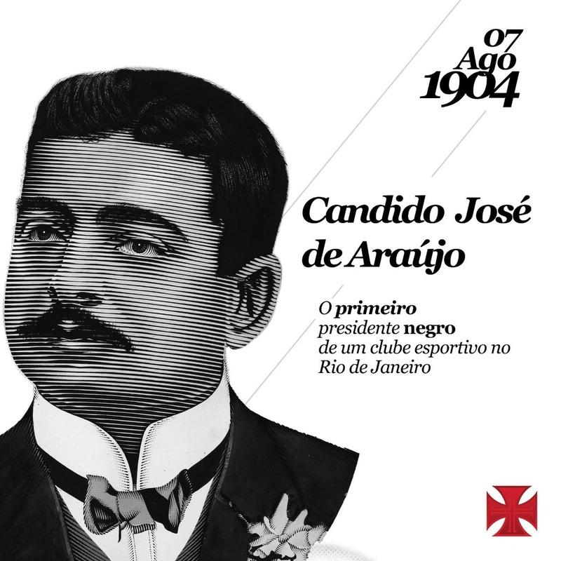Candido José de Araujo