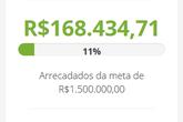 11% (Foto: Reprodução/Kickante do Vasco)