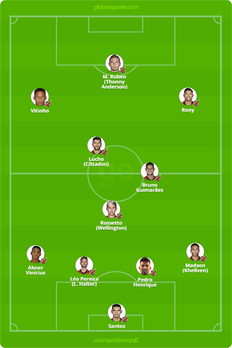 Provável Athletico contra o Vasco