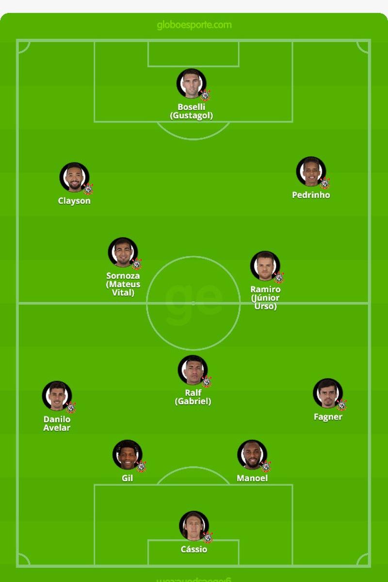 Provável Corinthians contra o Vasco