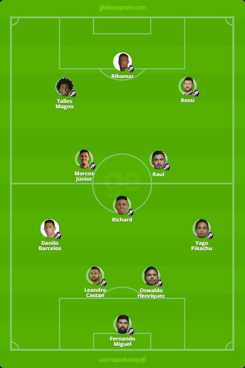 Provável Vasco contra o Athletico