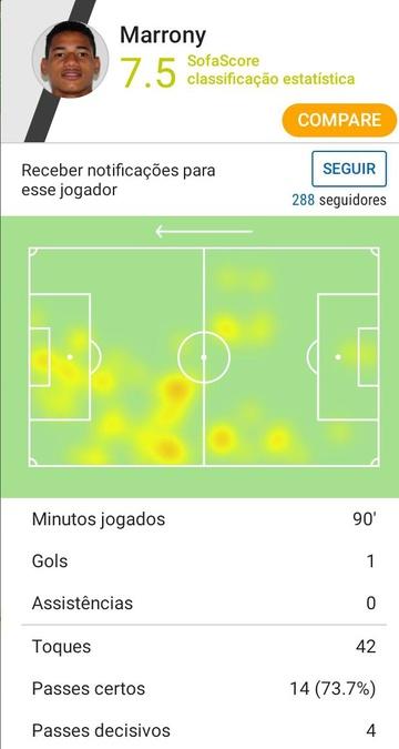 Marrony contra o Inter