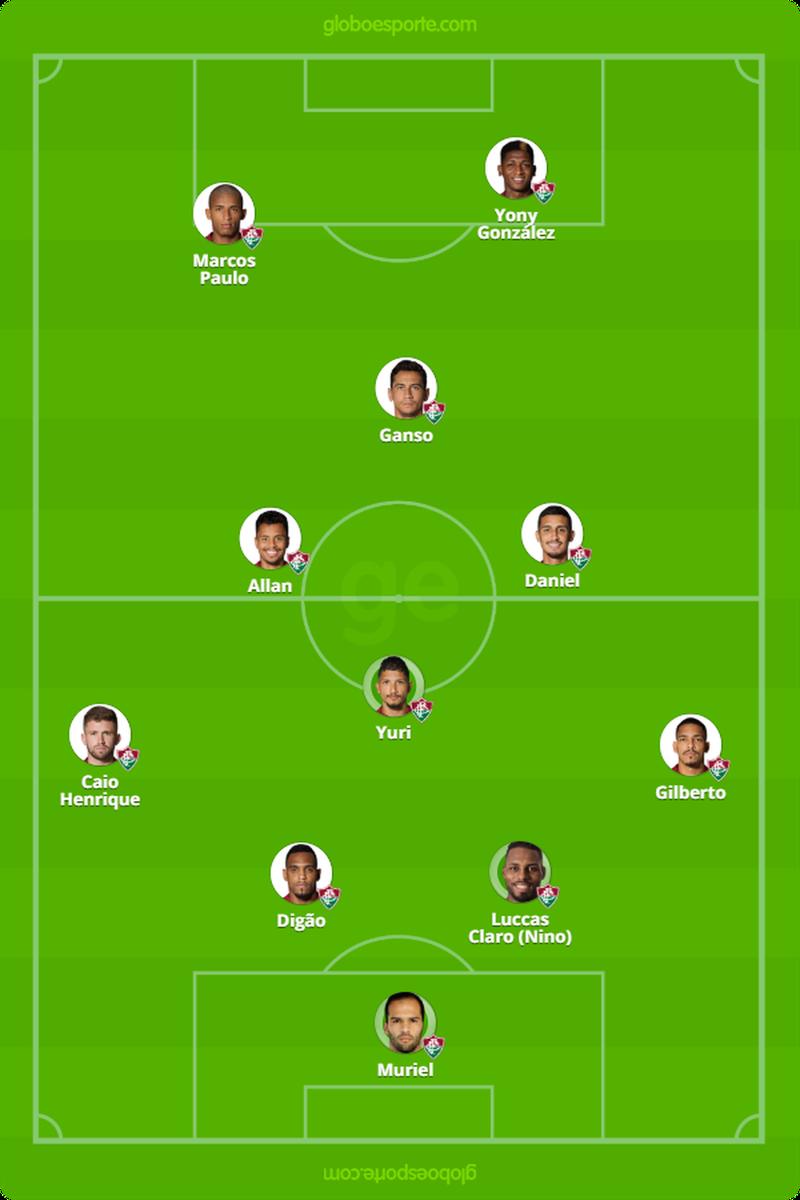 Escalação do Fluminense