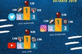 Outubro (Foto: Reprodução/Deportes e Finanzas)