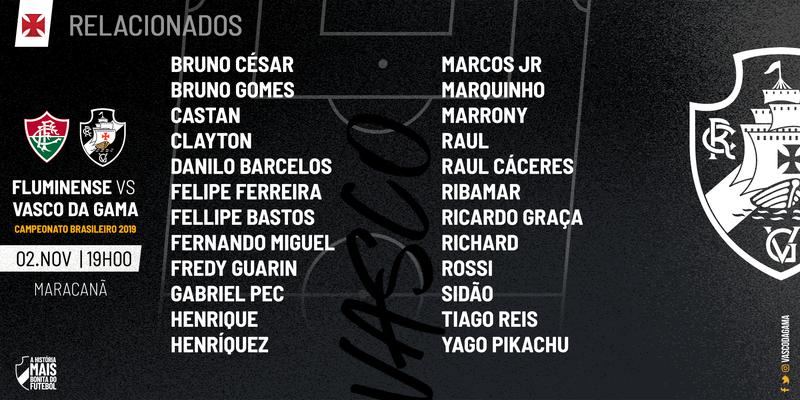Relacionados para o clássico contra o Fluminense