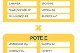 Copa do Brasil (Foto: Twitter da Copa do Brasil)