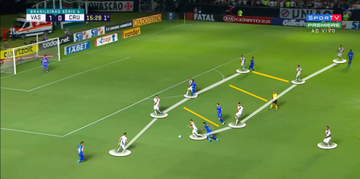 Já neste momento Guarín se descola da linha de 4, enquanto isso, Pikachu vem por dentro marcar