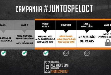 #JuntospeloCT