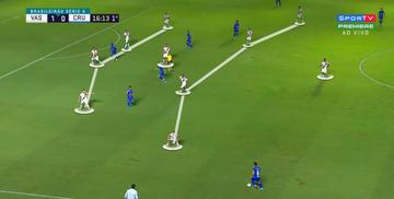 O Vasco se defendendo no 4-1-4-1. Fechando bem os espaços e mantendo a compactação