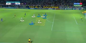 Rossi entrando sozinho no espaço cedido pelo sistema defensivo do Cruzeiro