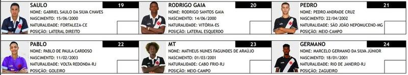 Confira as fichas técnicas de Saulo, Rodrigo Gaia, Pedrinho e MT