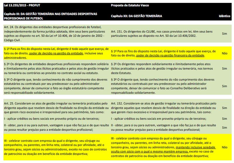 Proposta Estatuto do Vasco (Página 1)
