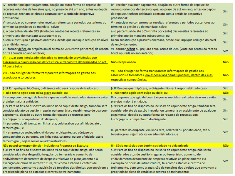 Proposta Estatuto do Vasco (Página 2)
