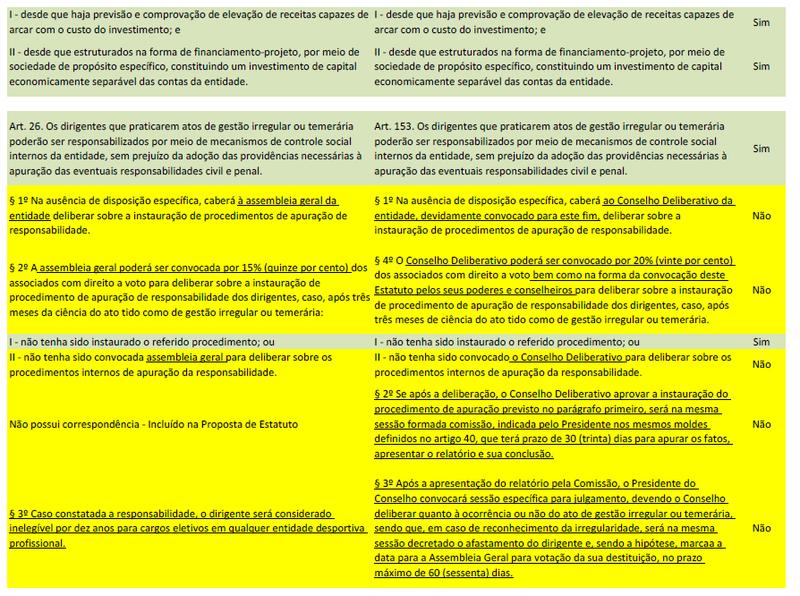 Proposta Estatuto do Vasco (Página 3)