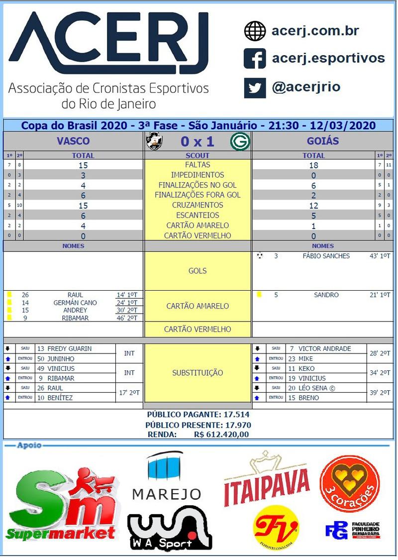 Scout final de Vasco 0 x 1 Goiás
