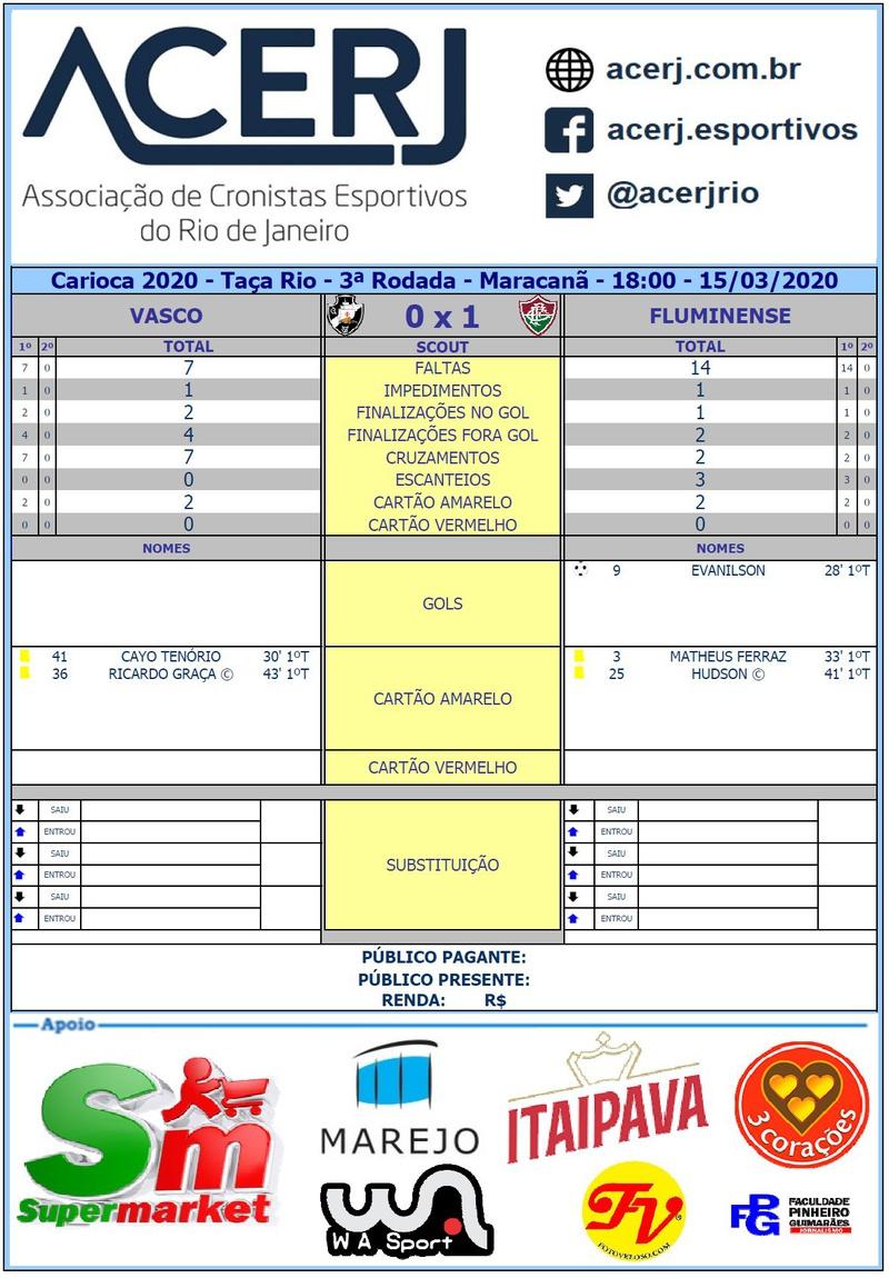 Scout primeiro tempo Vasco x Fluminense